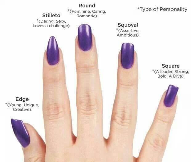 tiếng anh giao tiếp trong ngành nail